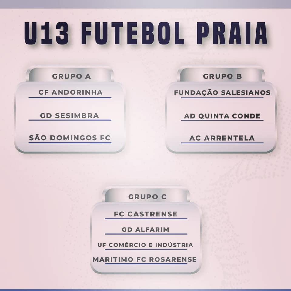 Sesimbra Summer Cup 2019   Apresentação  e Sorteio dos Grupos