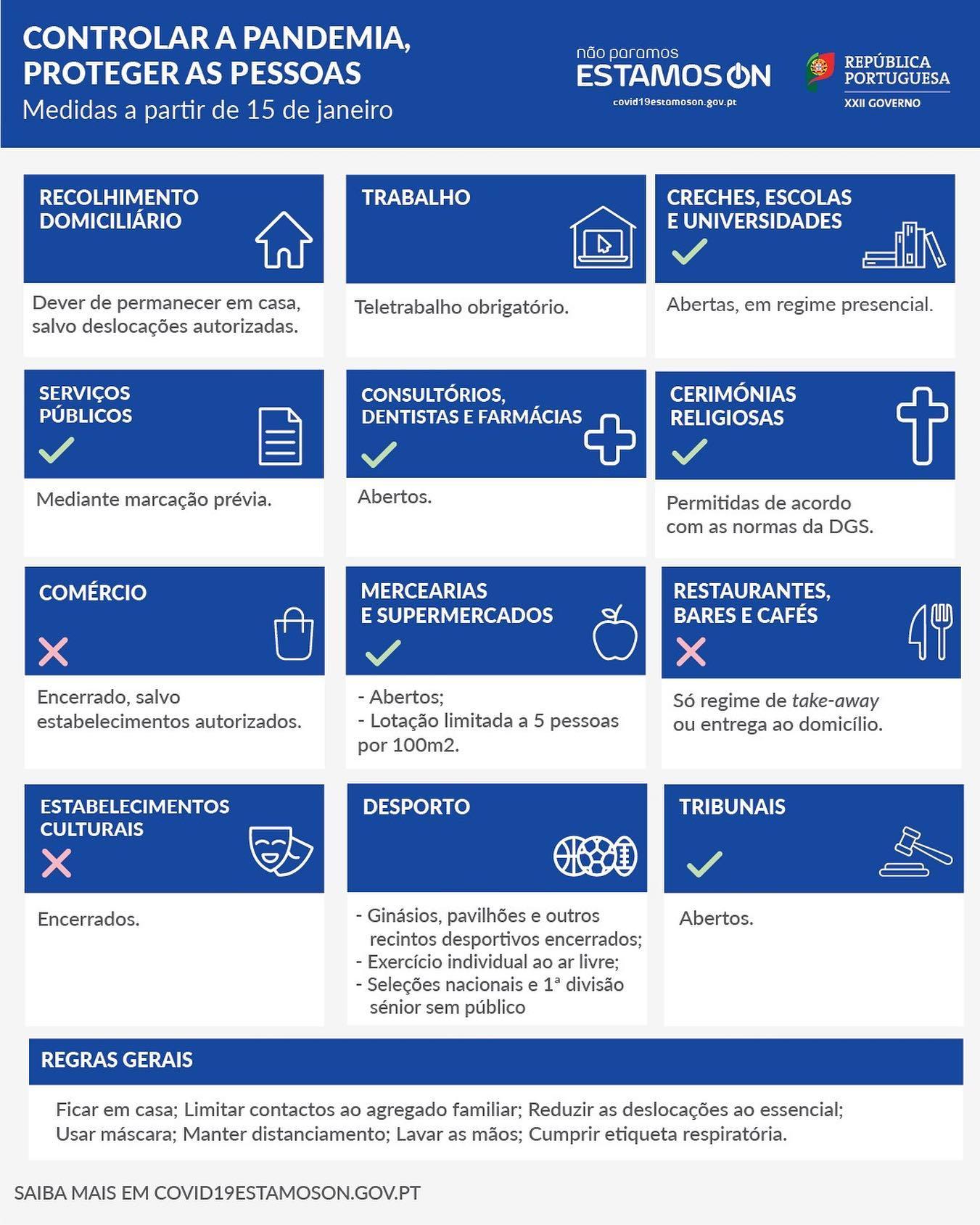 Novas Medidas de Confinamento | COVID -19